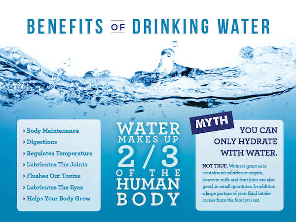 benefits of drinking water The health benefits of drinking water daily are innumerable the following is a summary of ten of the most important benefits that involve vital functions in the body.