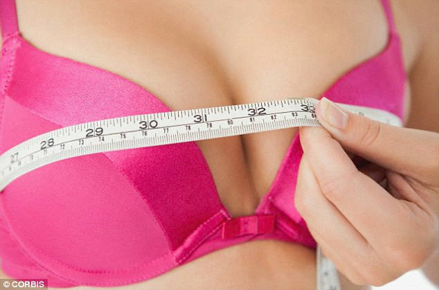 Causes of sagging breasts or boobs