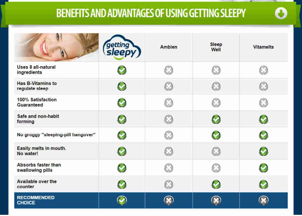 getting-sleepy-comparison-1024x732