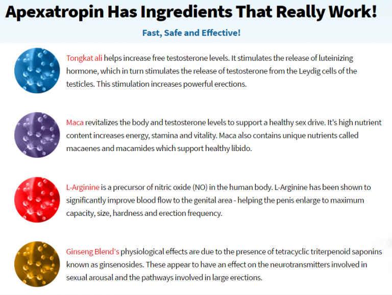 apexatropin-reviews-male-enhancement-pills ingredients
