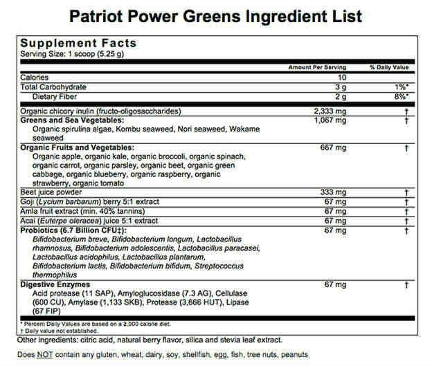 Patriot Power Greens - ingredients