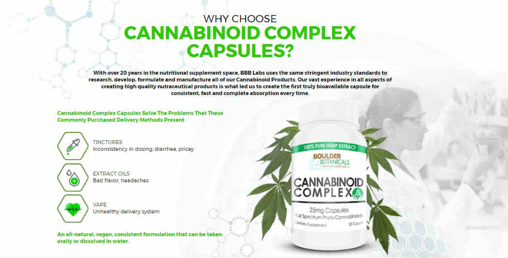CBD Capsules Review | CBD Complex