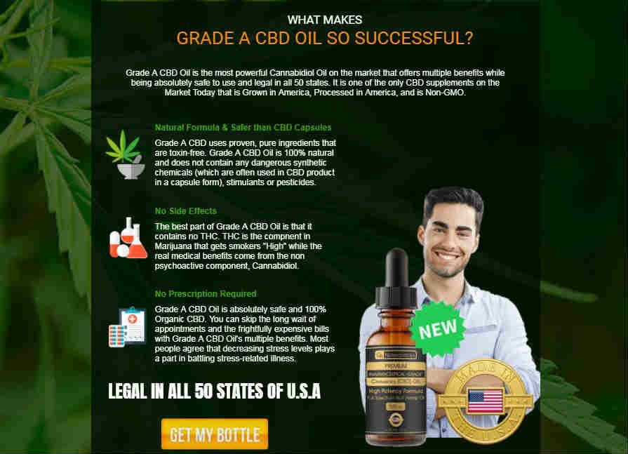 High Grade CBD Oil