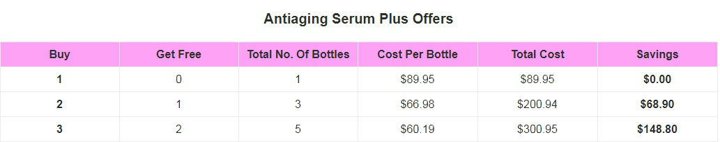 Anti Aging Serum Plus