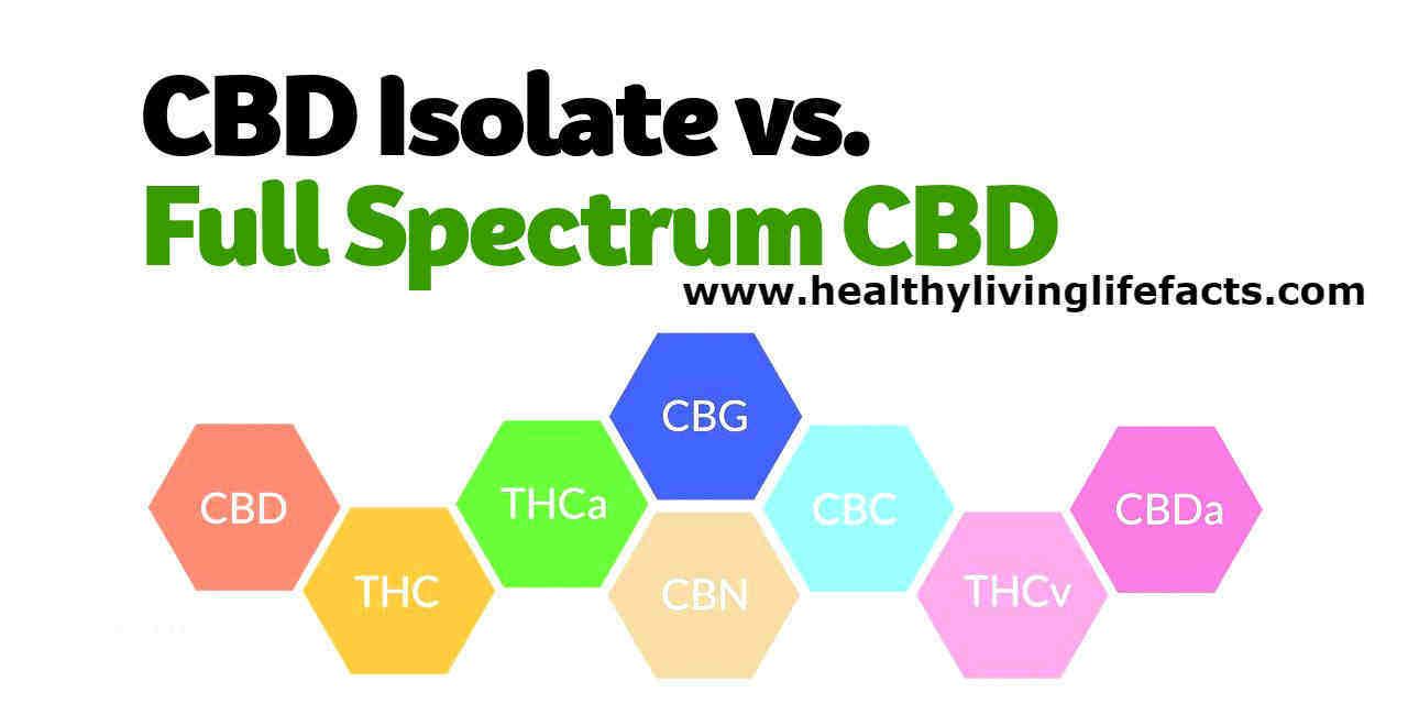Full Spectrum vs Isolate CBD