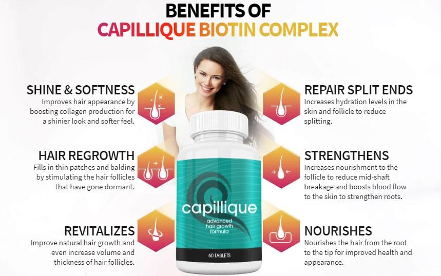 Capilique Reviews - Capilique Review