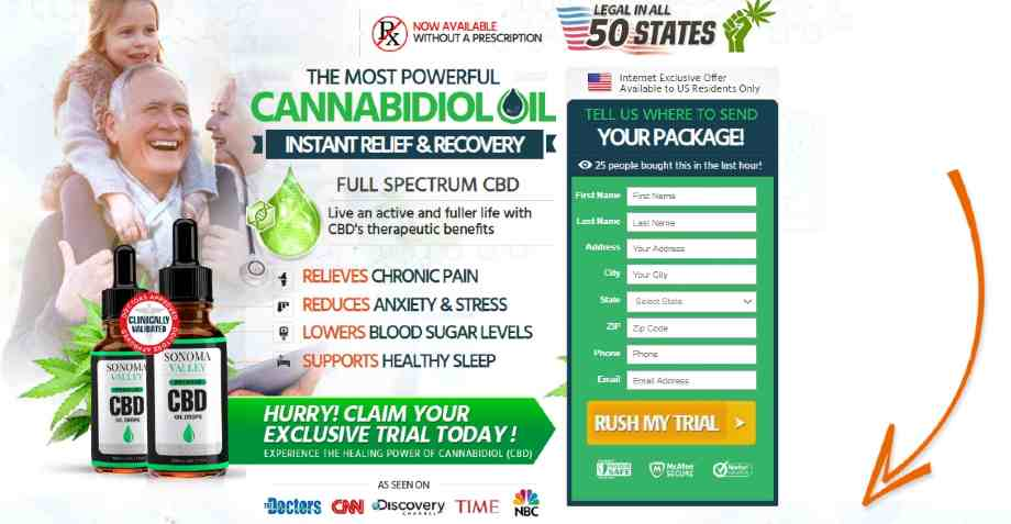 Sonoma Valley CBD Review : CBD Oil for Pain, Anxiety & Depression